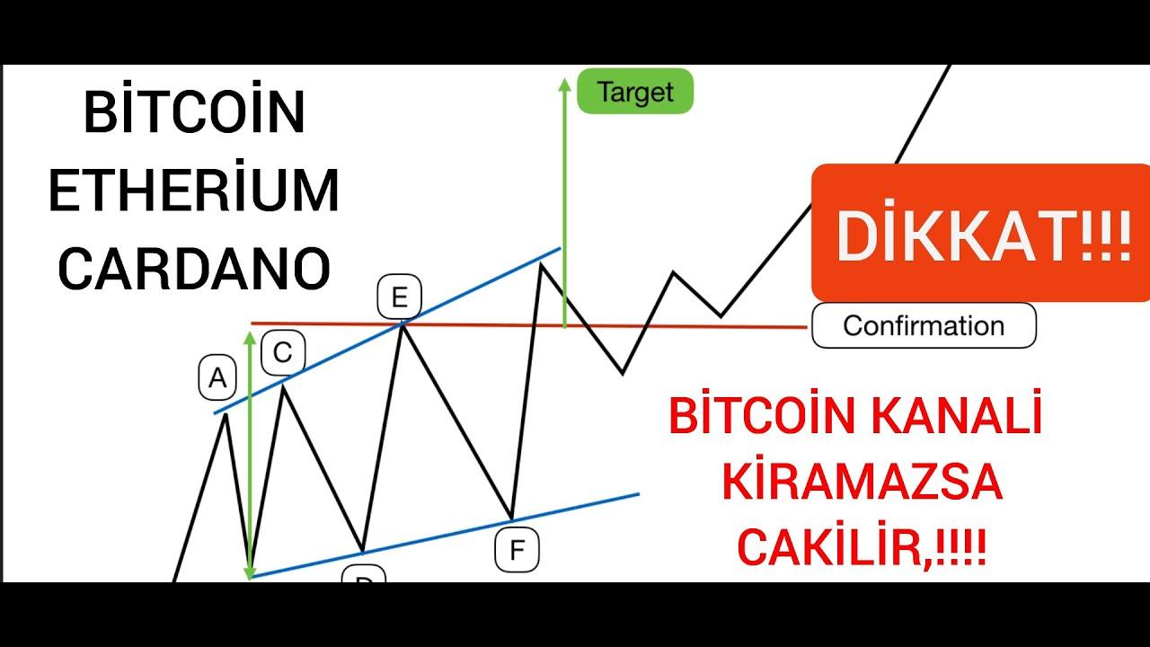 mega bitcoin csaptelep)