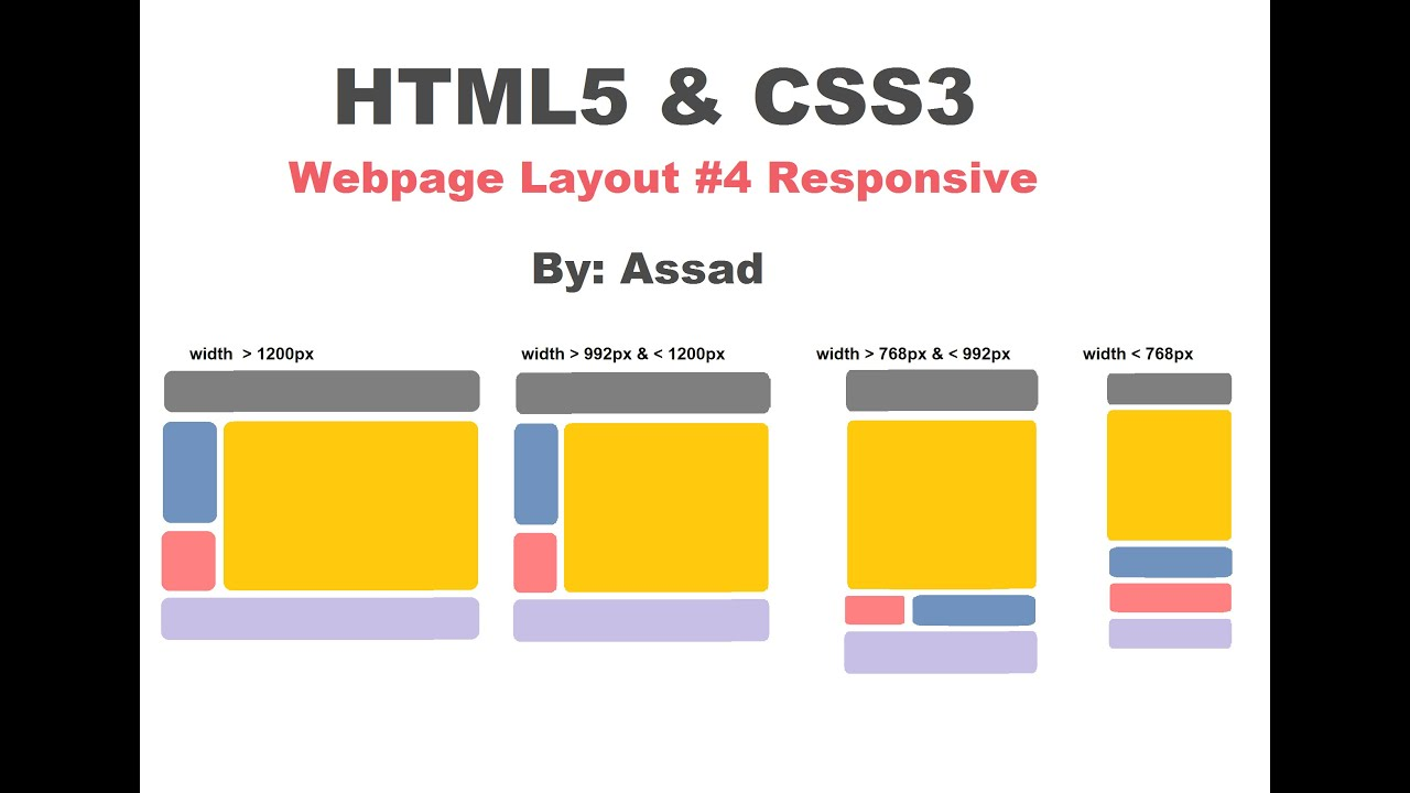 HTML5 And CSS Responsive Webpage Layout 4 English YouTube