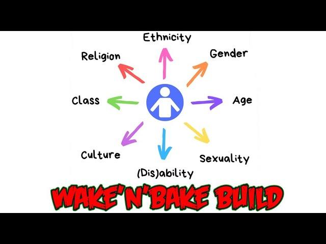 Wake'n'Bake Build