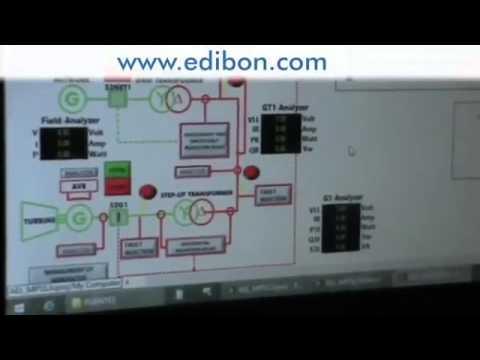 Модульная система Smart Grid Power Systems Edibon