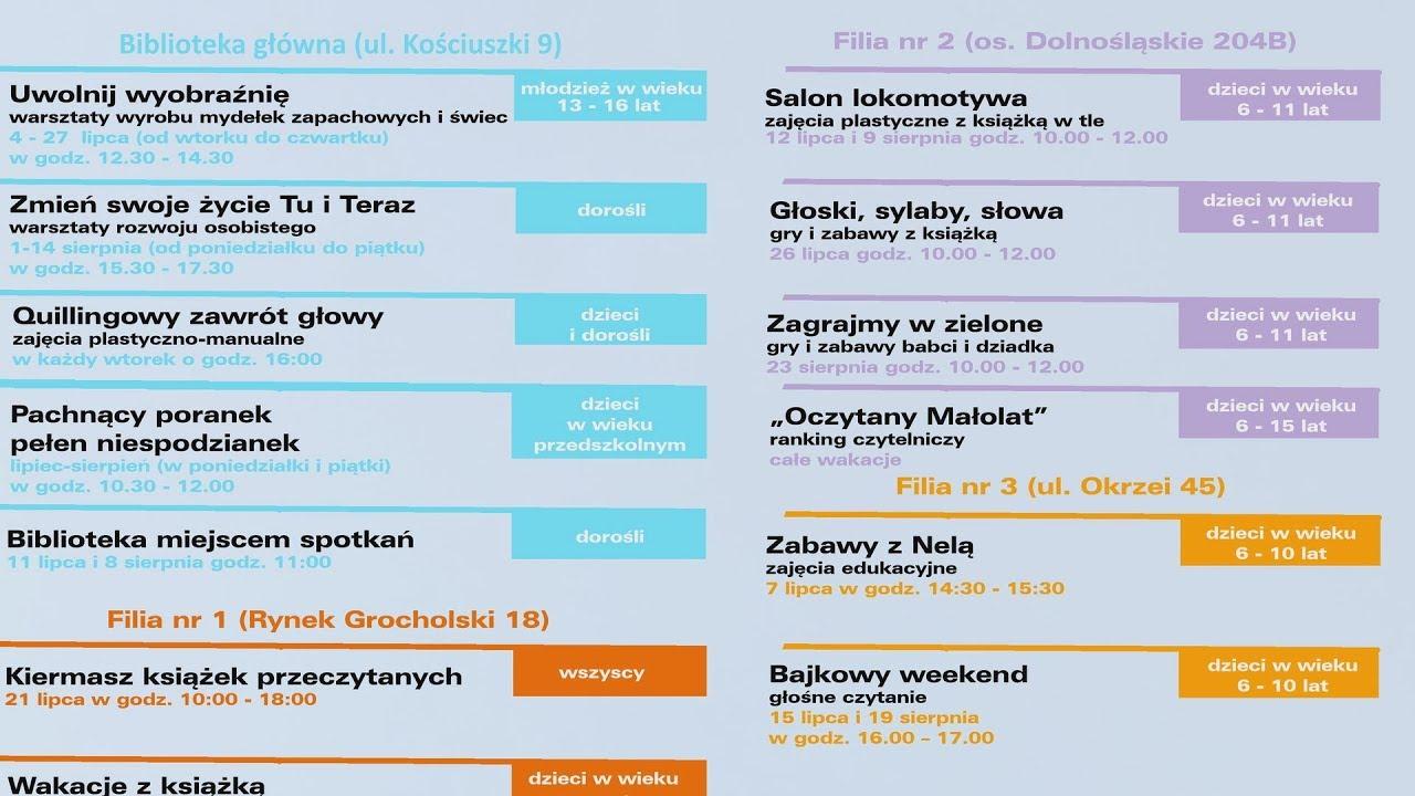 TKB – Wakacyjna oferta – 23.06.2017