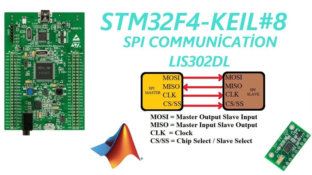 STM32F4-KEIL-ARM#8 SPI Communication LIS302DL