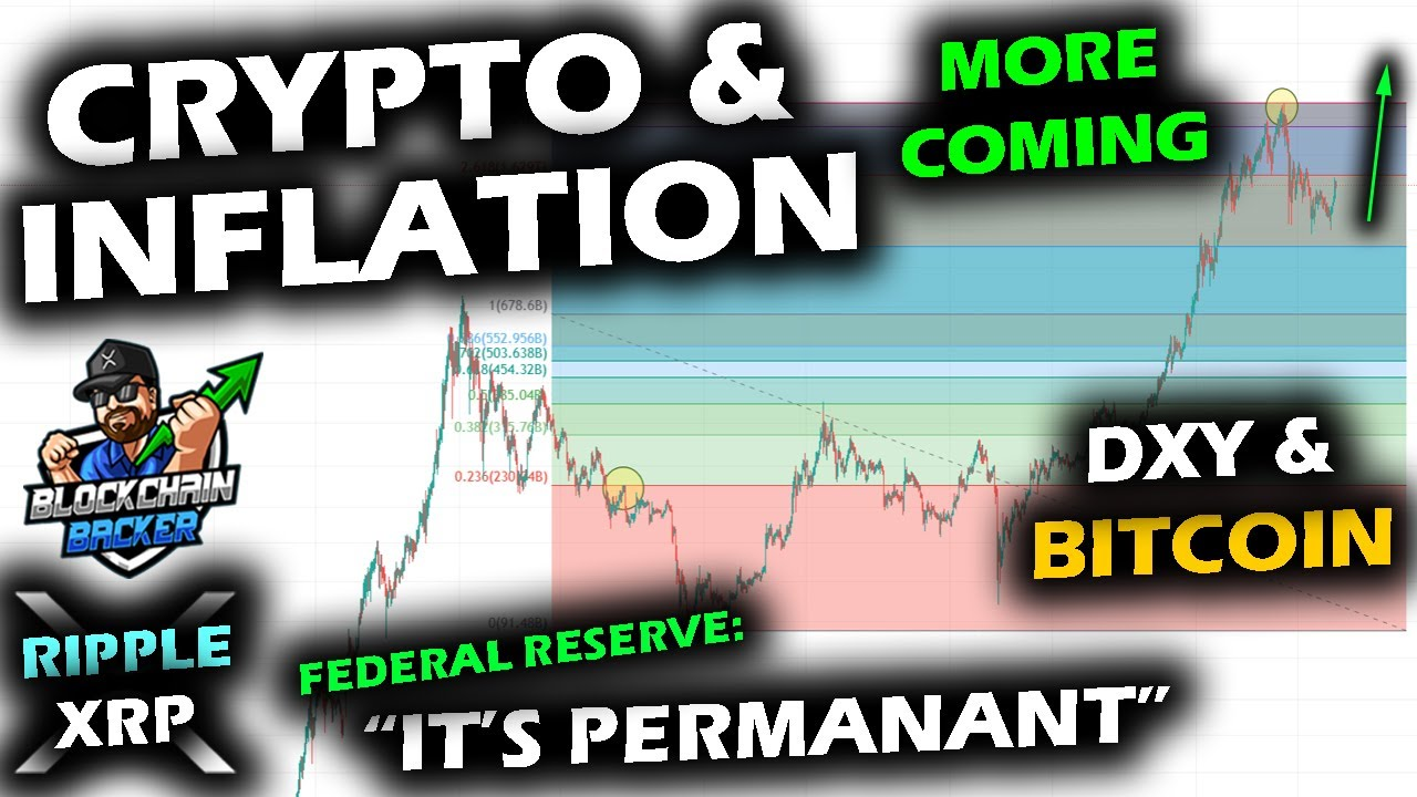 INFLATION NARRATIVE TRAIN PICKS BACK UP for Bitcoin Price, Altcoin Market and Ripple XRP Price Chart