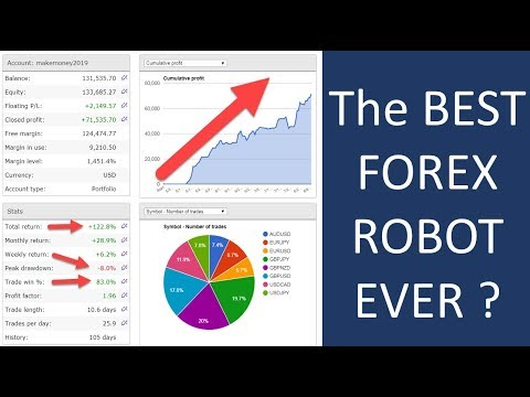 the-best-forex-robot-or-ea-in-the-world-in-2019-at-the-moment?-see-robot-results-and-settings-used.