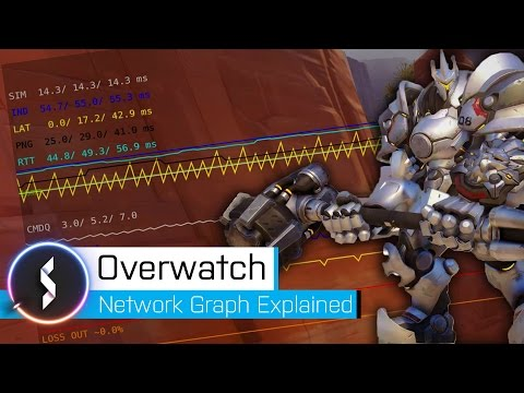 Blizzard Quietly Rolls Out 63 Tick Rate 'Overwatch' Servers