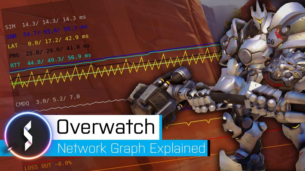 overwatch server tick rate