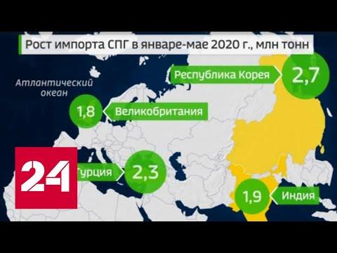 Новости экономики. Взлет отечественной бочки: Urals на высоте, и Пандемия: новые возможности