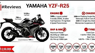 Yamaha YZF-R25 Price in India Complete Specifications, Mileage, Details About  - #Reviews