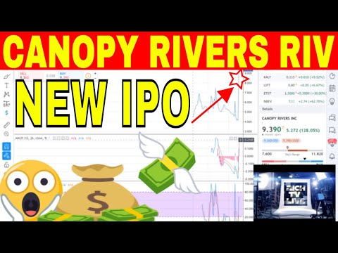 Stocks to trade: Canopy Rivers Inc. (RIV) 🔥🚀😱