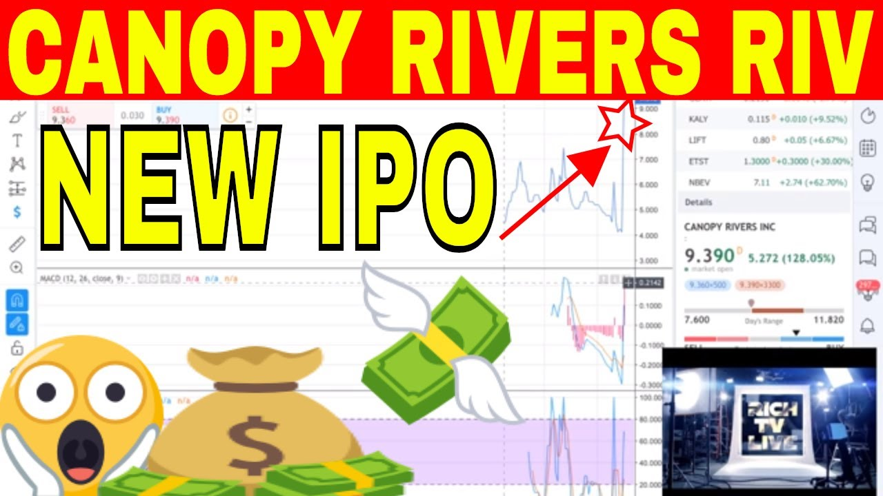Stocks to trade: Canopy Rivers Inc  (RIV) 🔥🚀😱