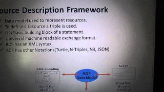 Introduction to Semantic Web Technologies