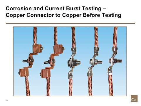 Electrical Connectability: Copper versus Aluminum