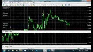 How Algorithmic-Trading is making money on FOREX market