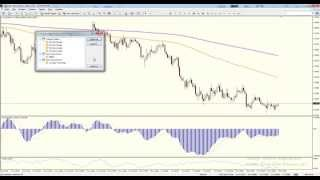 видео Индикаторы Forex для MetaTrader 5 (MT5)