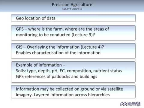 An Introduction to Precision Agriculture