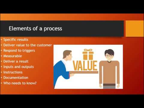 Elements of a process