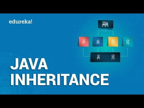 Inheritance In Java | Java Inheritance Explained | Types Of Inheritance | Edureka