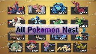 All Pokemon Mega Nest list in Pokemon Go || #PokemonGO Mega Nest For Spoofing |