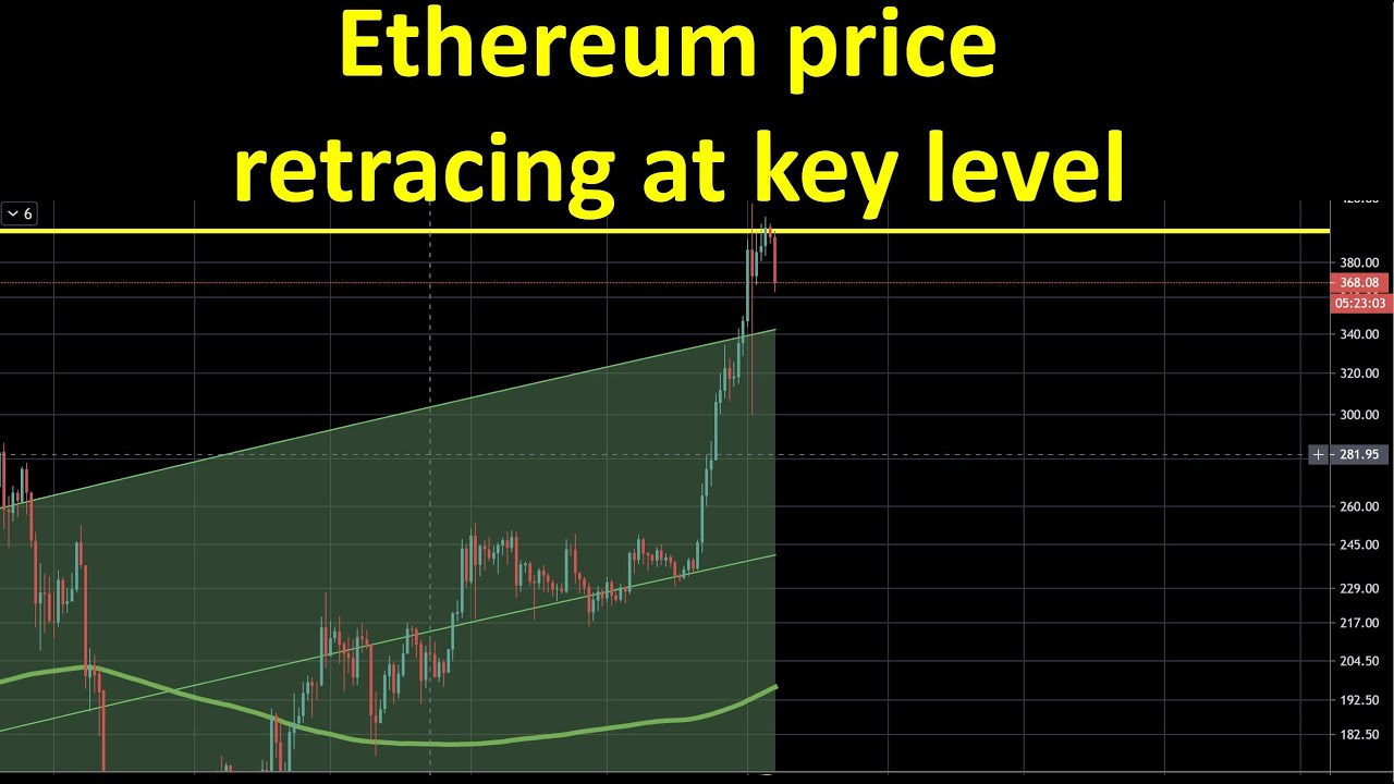Ethereum price retracing as Bitcoin price drops