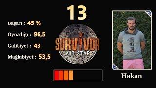 Survivor 2018 Performans Sıralaması HD (16 Nisan Dahil - Güncel)