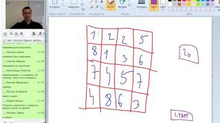 Программирование с нуля от ШП - Школы программирования Урок 13 Часть 6 Компьютерный курс Бухгалтер