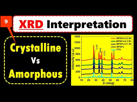 Crystalline XRD Vs. Amorphous XRD:  How To Analysis XRD Data / Plot / Graph In Research Paper?