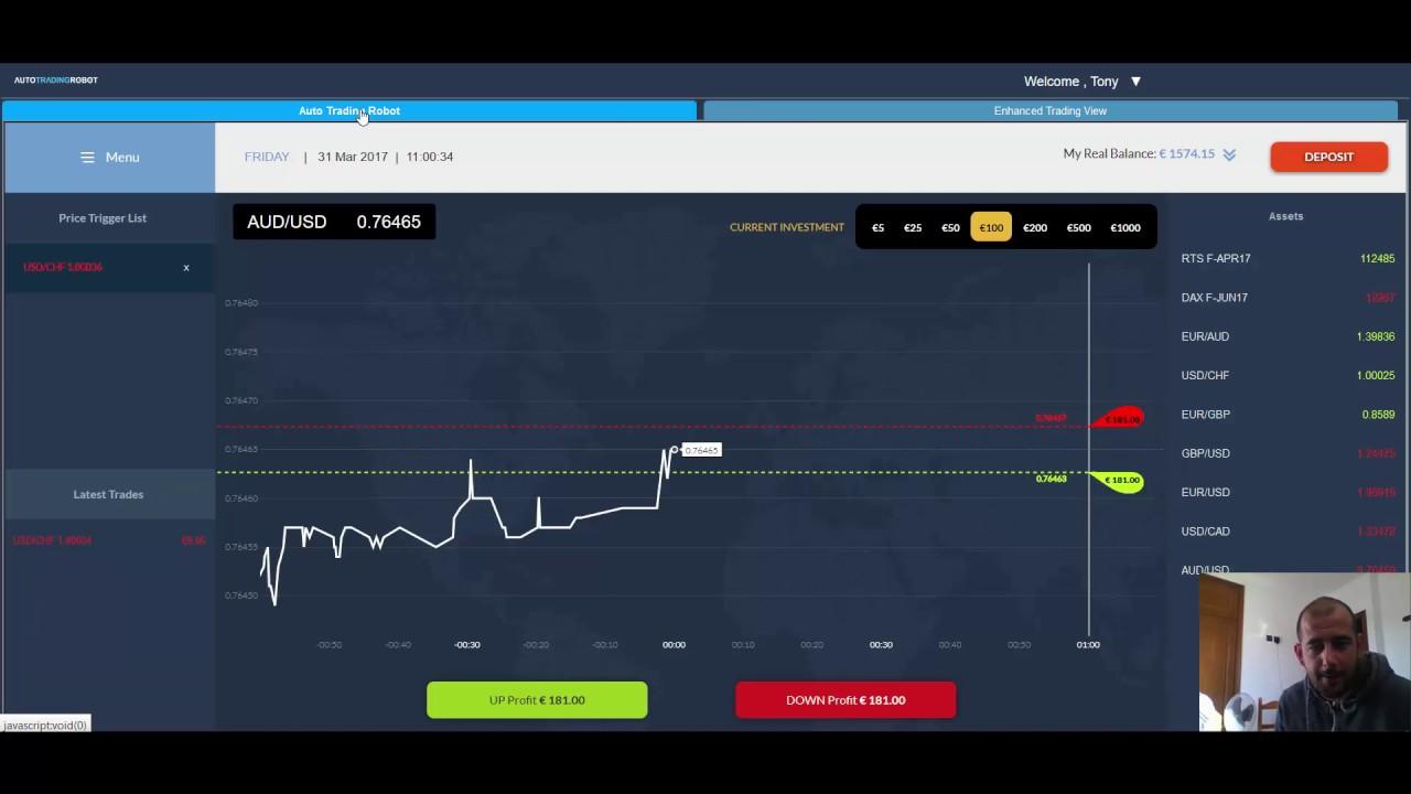 Binaire optie brokers vergelijken