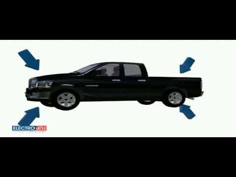 gps-tracker-for-car-in-mesa-az