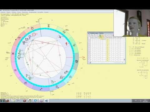 Астрология, гороскоп, натальная карта.
