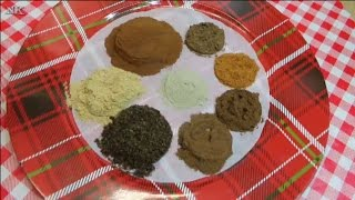 Holiday Hearth Spice Blend   Christmas Fruitcake Spice Recipe  Noreens Kitchen