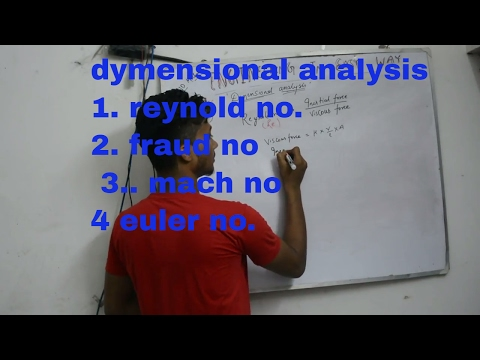 dimensional analysis fluid mechanics in hindi(reynold no,mach no. euler no.,fraud no.)