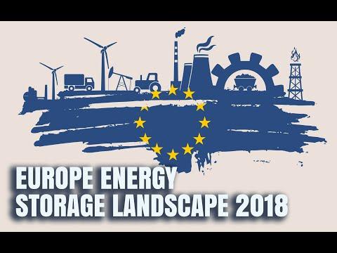 .最新歐洲儲能佈局報告分析