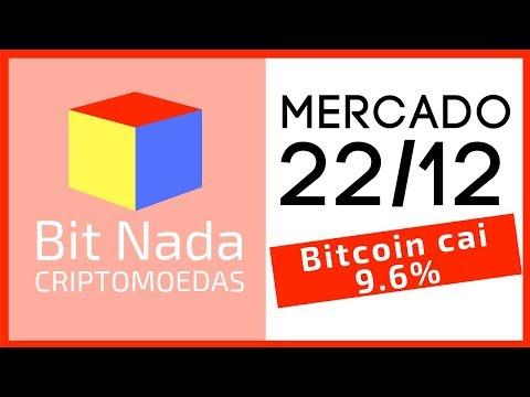 Mercado de Cripto! Bitcoin cai 9.6% / Facebook Stablecoin? / Rede de Supermercados