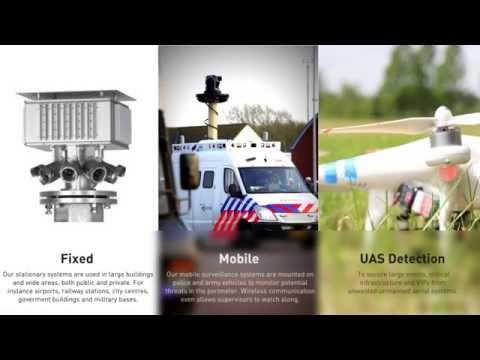 Sensor And Camera Integration, Visualization And Sharing Software