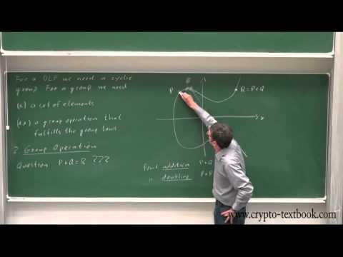 Introduction to Elliptic Curves from YouTube · Duration:  1 hour 20 minutes 42 seconds
