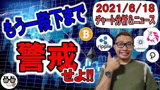 【仮想通貨ビットコイン&アルトコイン分析】BTC再び下落の危機!!もう一段下まで警戒せよ!!