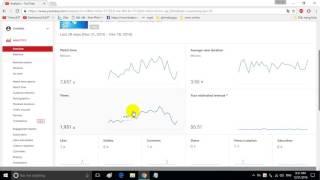 1k view youtube được bao nhiêu tiền