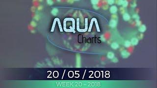 Aqua Charts • Top 100 • 20/05/2018