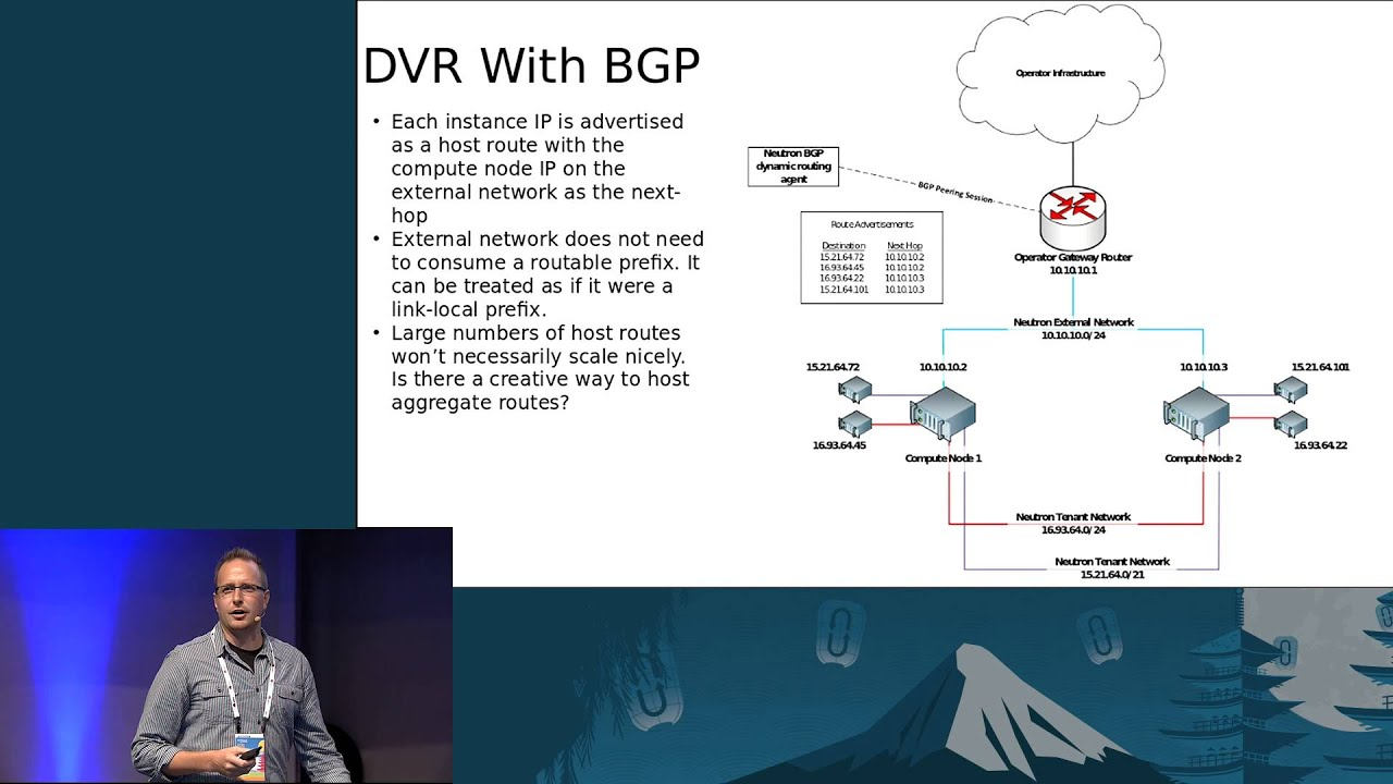 Neutron and BGP Dynamic Routing