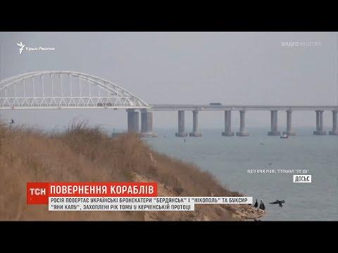 Передача Україні захоплених