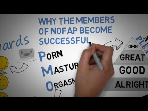 Why The Members Of NoFap Become Successful