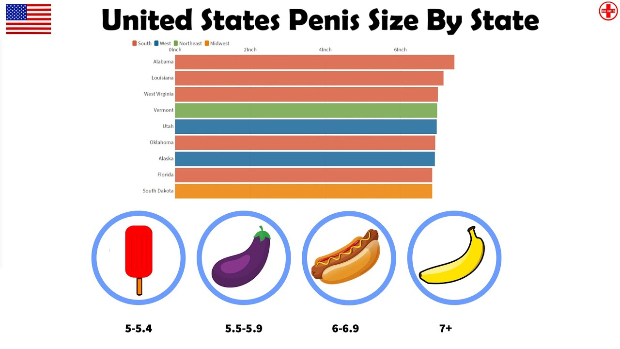 Science Says This Is The Average Size Of A Penis