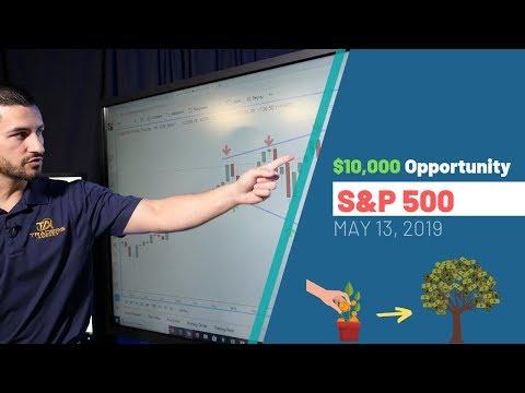 This Weeks Idea: S&P 500 $10,000 Trading Idea E-mini Futures