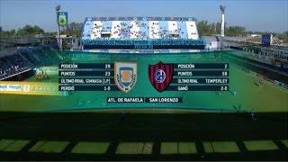 Atl. Rafaela vs San Lorenzo full match