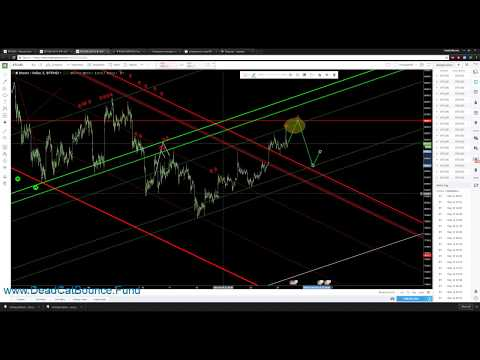 DeadCatBounce Is Building A Short Position in BTC - Bitcoin Analysis 21st of May 2018
