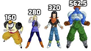 DBZMacky Dragon Ball Z POWER LEVELS All Androids