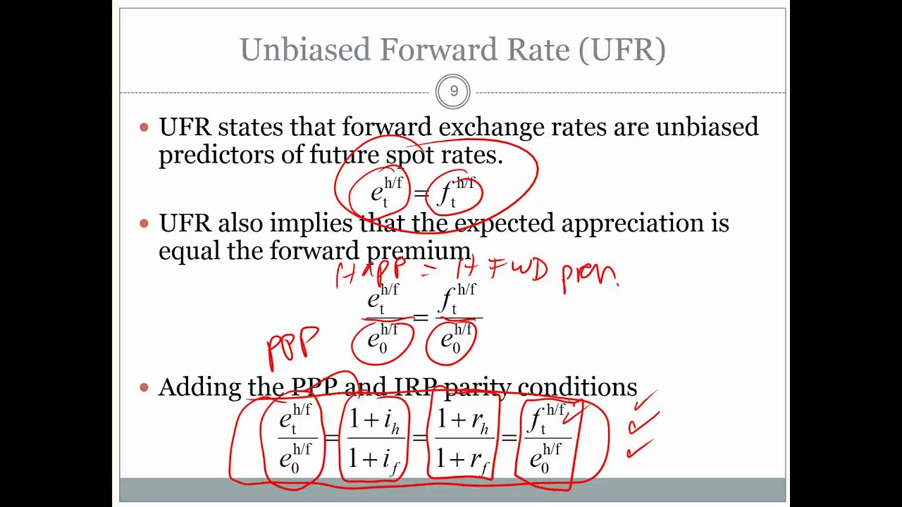 interest rate fx models A floating rate payer makes a series of payments that depend on the future level of interest rates an interest rate swap can an fx swap is where one leg's.