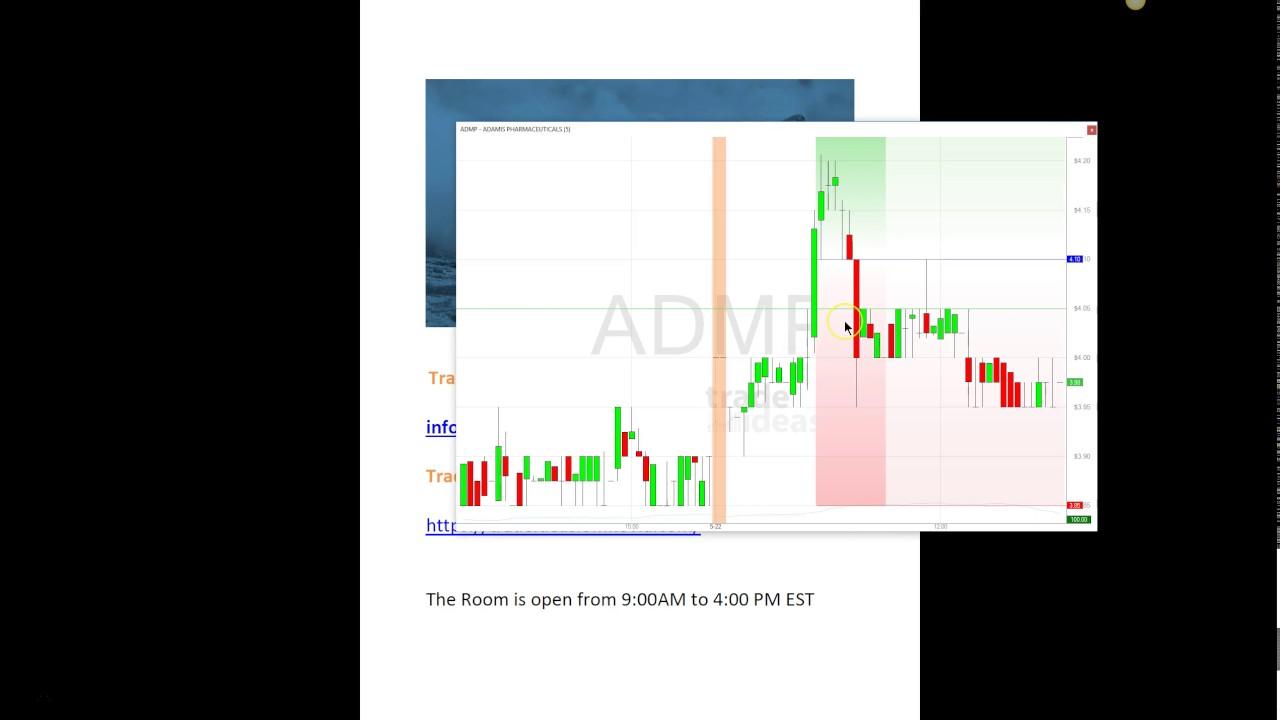Trade Ideas Live Trading Room Recap Monday May 22, 2017 - YouTube