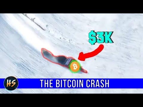 Winter Olympics 2018 Parody - The Bitcoin Crash