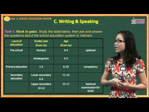 Ôn thi Anh văn khối A1 - School Education System - Writing & Speaking - Cadasa.vn